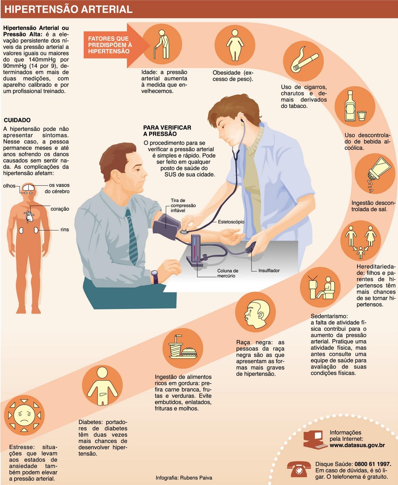 hipertensión arterial embarazo mayores problemas