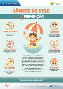 PalavraLivre-dicas-prevencao-cancer-pele