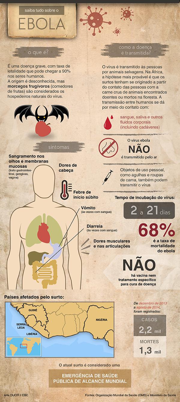 Palavra-Livre-ebola