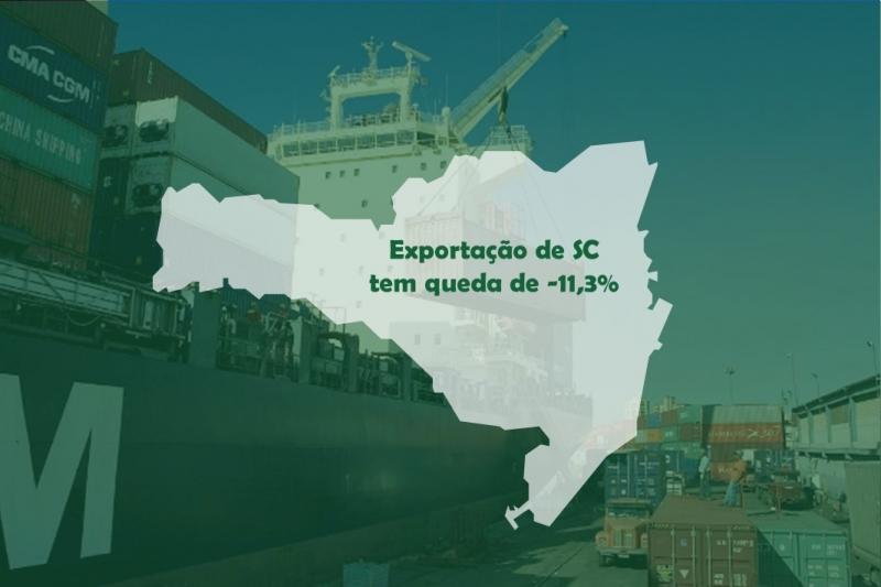 Exportações – SC tem queda de -11,3% até maio